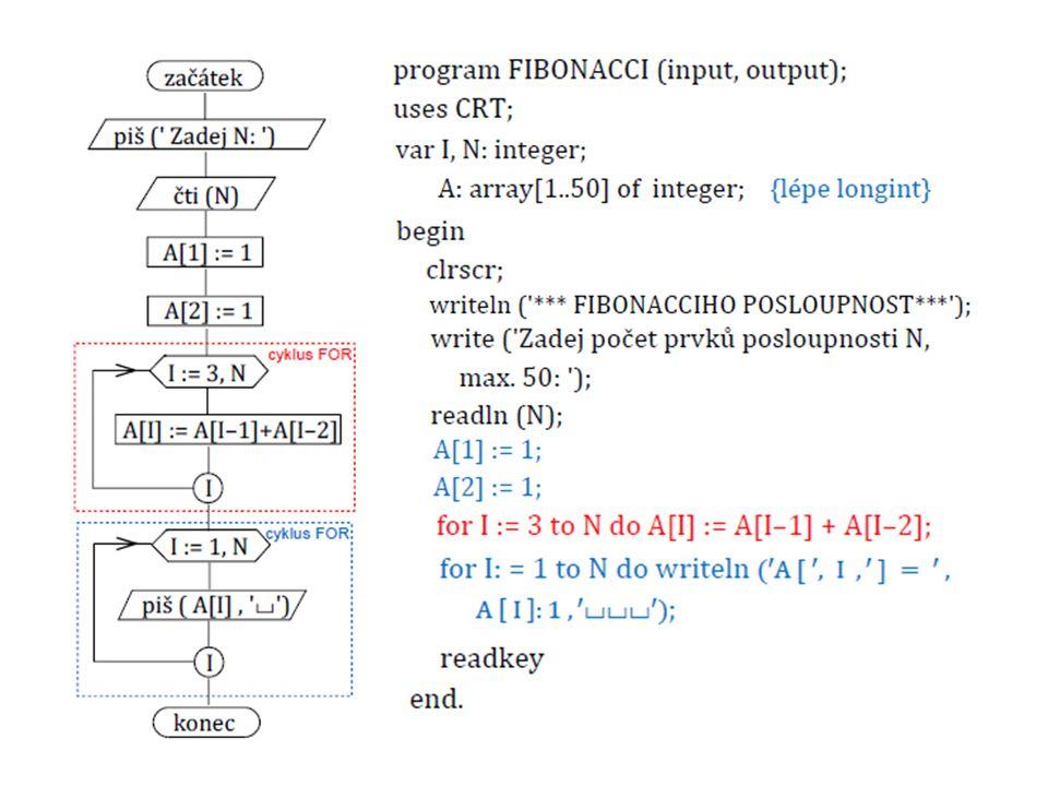 Použité zdroje HUBKA, J.a L. SILVERIO. Sbírka příkladů ze základů programování.
