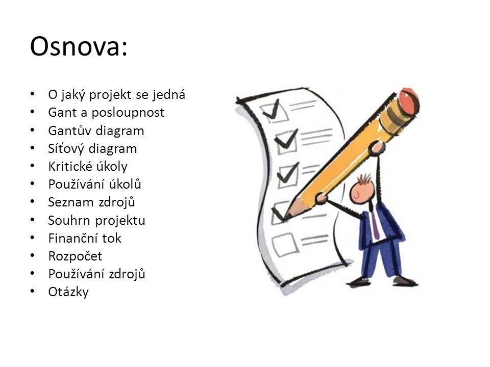 Osnova: O jaký projekt se jedná Gant a posloupnost Gantův diagram Síťový diagram Kritické úkoly Používání úkolů Seznam zdrojů Souhrn projektu Finanční tok Rozpočet Používání zdrojů Otázky