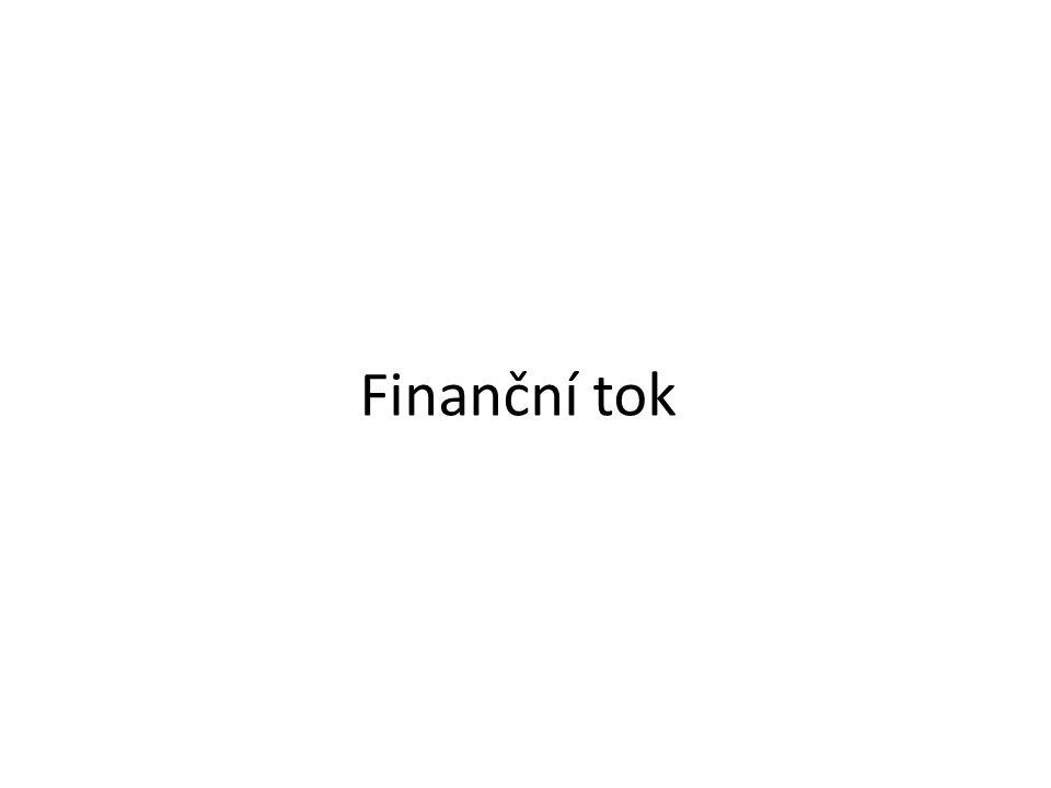 Finanční tok