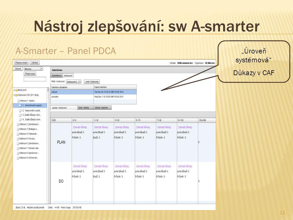 """Nástroj zlepšování: sw A-smarter 11 """"Úroveň systémová Důkazy v CAF A-Smarter – Panel PDCA"""