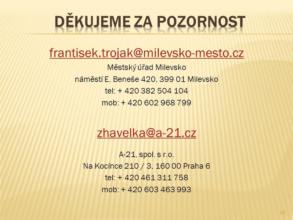 zhavelka@a-21.cz A-21, spol. s r.o.