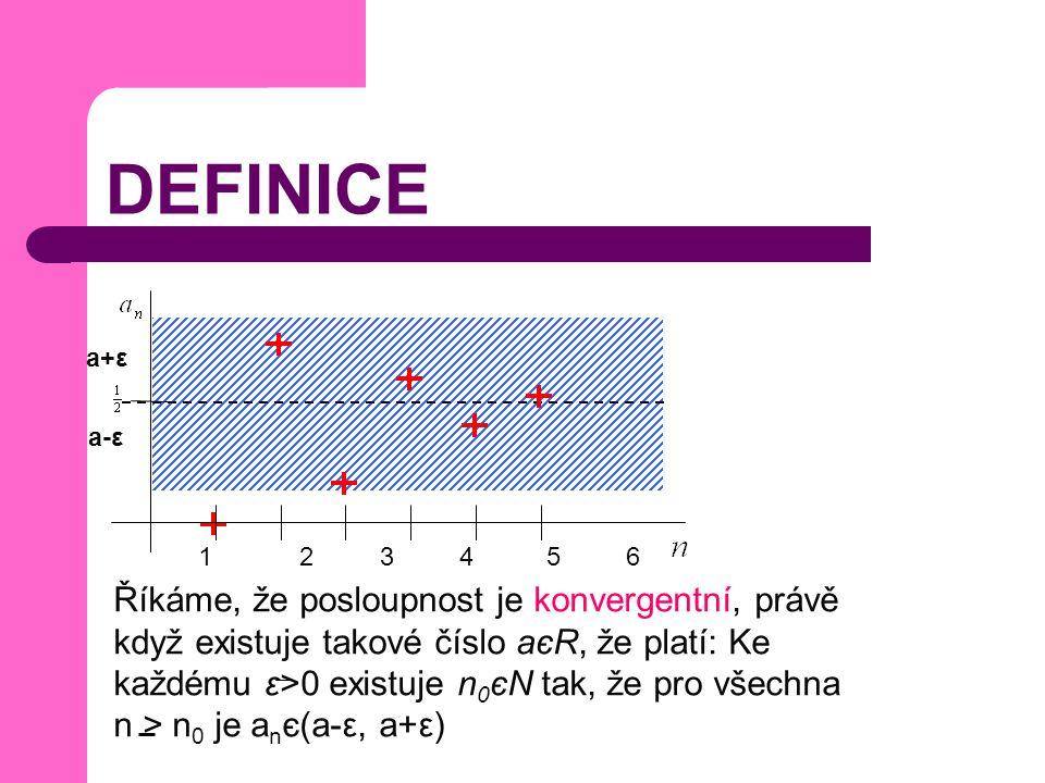 DEFINICE 1 2 3 4 5 6 Říkáme, že posloupnost je konvergentní, právě když existuje takové číslo aєR, že platí: Ke každému ε>0 existuje n 0 єN tak, že pr
