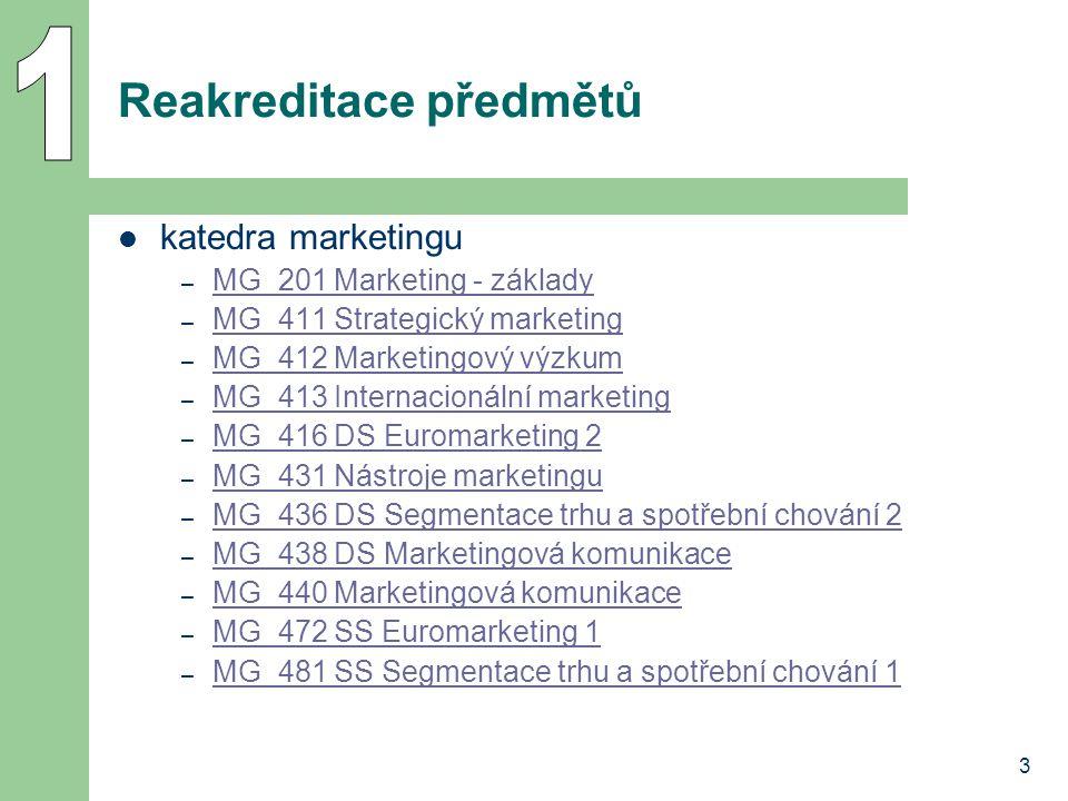 3 Reakreditace předmětů katedra marketingu – MG_201 Marketing - základy MG_201 Marketing - základy – MG_411 Strategický marketing MG_411 Strategický m