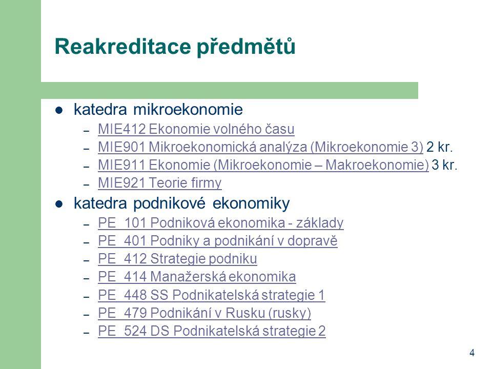 4 Reakreditace předmětů katedra mikroekonomie – MIE412 Ekonomie volného času MIE412 Ekonomie volného času – MIE901 Mikroekonomická analýza (Mikroekono