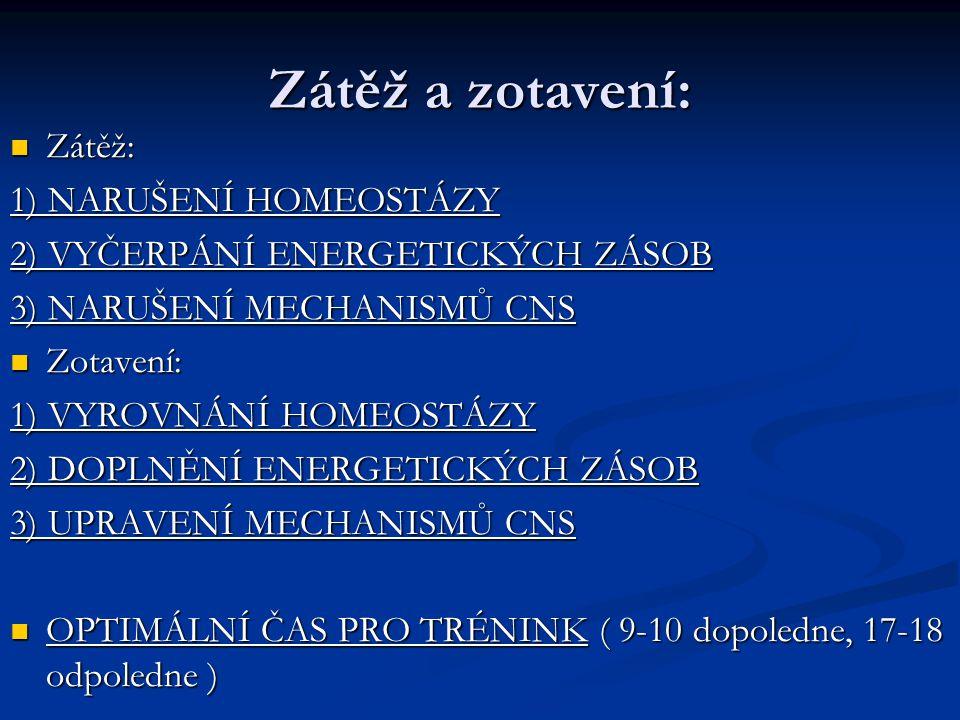 Zátěž a zotavení: Zátěž: Zátěž: 1) NARUŠENÍ HOMEOSTÁZY 2) VYČERPÁNÍ ENERGETICKÝCH ZÁSOB 3) NARUŠENÍ MECHANISMŮ CNS Zotavení: Zotavení: 1) VYROVNÁNÍ HO
