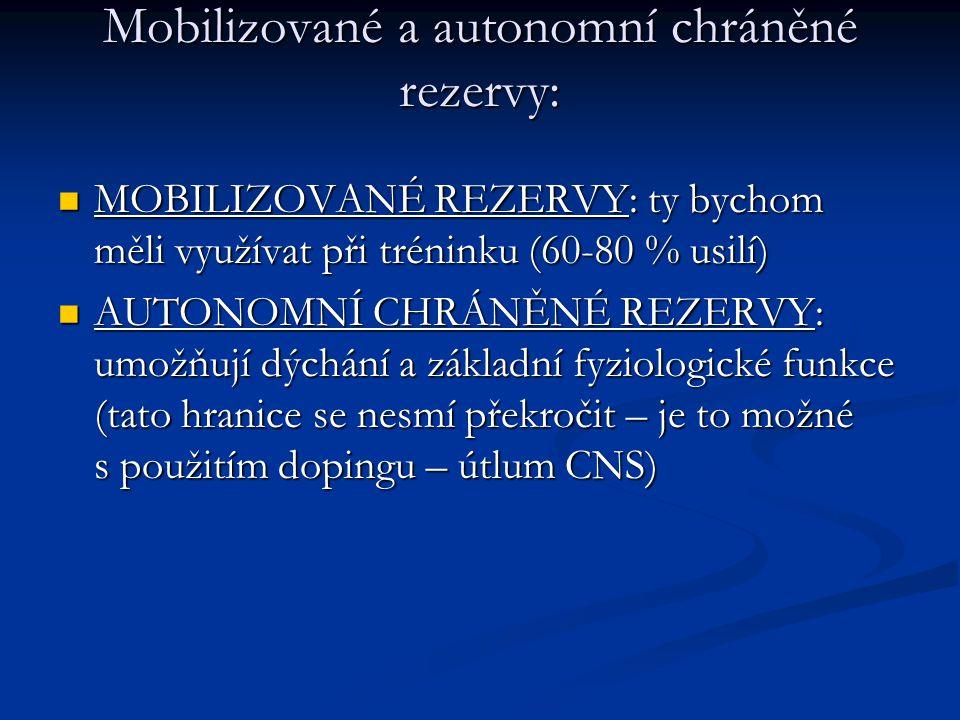 Mobilizované a autonomní chráněné rezervy: MOBILIZOVANÉ REZERVY: ty bychom měli využívat při tréninku (60-80 % usilí) MOBILIZOVANÉ REZERVY: ty bychom