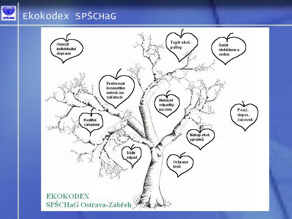 Ekokodex SPŠCHaG