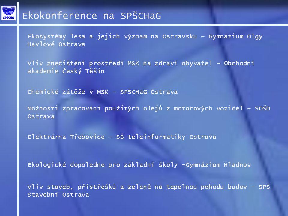 Ekokonference na SPŠCHaG Ekosystémy lesa a jejich význam na Ostravsku – Gymnázium Olgy Havlové Ostrava Vliv znečištění prostředí MSK na zdraví obyvate