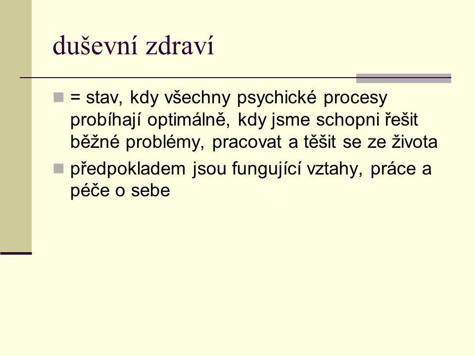 duševní hygiena = psychohygiena je souborem doporučení, která vedou k udržení nebo prohloubení duševní pohody a rovnováhy
