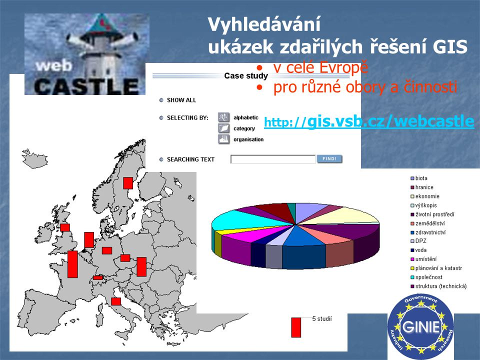 Vyhledávání ukázek zdařilých řešení GIS v celé Evropě pro různé obory a činnosti http:// gis.vsb.cz/webcastle