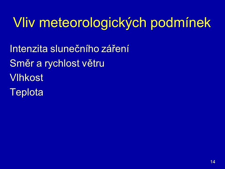 14 Vliv meteorologických podmínek Intenzita slunečního záření Směr a rychlost větru VlhkostTeplota
