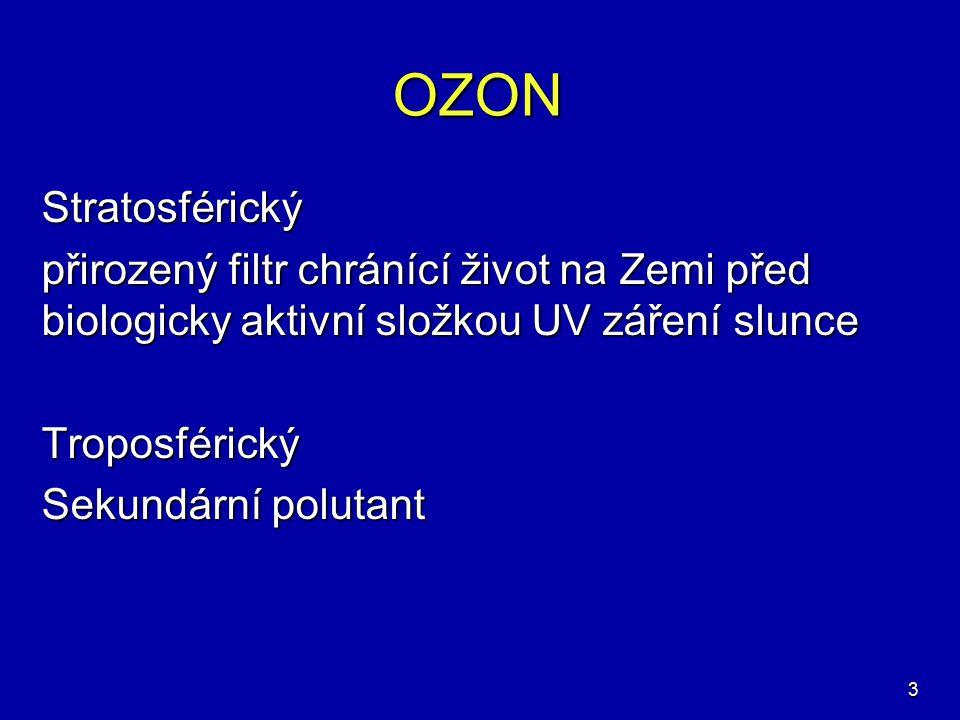 3 OZON Stratosférický přirozený filtr chránící život na Zemi před biologicky aktivní složkou UV záření slunce Troposférický Sekundární polutant