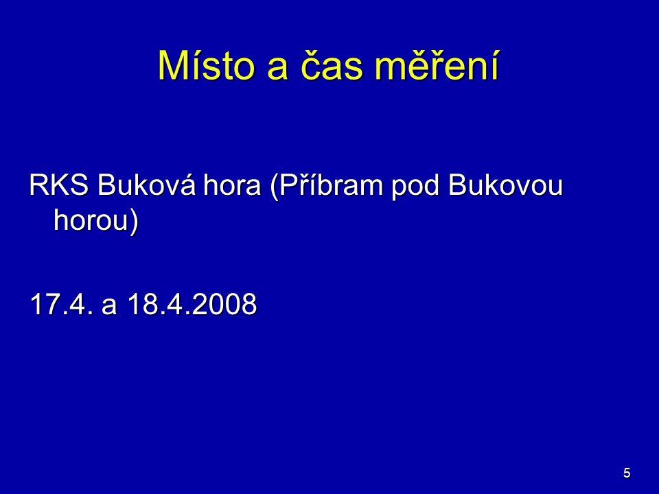 5 Místo a čas měření RKS Buková hora (Příbram pod Bukovou horou) 17.4. a 18.4.2008