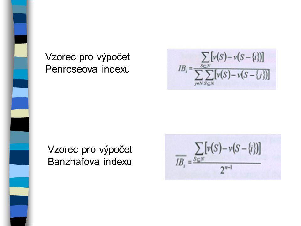 Vzorec pro výpočet Penroseova indexu Vzorec pro výpočet Banzhafova indexu