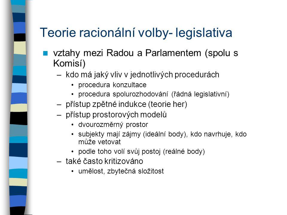 Teorie racionální volby- legislativa vztahy mezi Radou a Parlamentem (spolu s Komisí) –kdo má jaký vliv v jednotlivých procedurách procedura konzultac