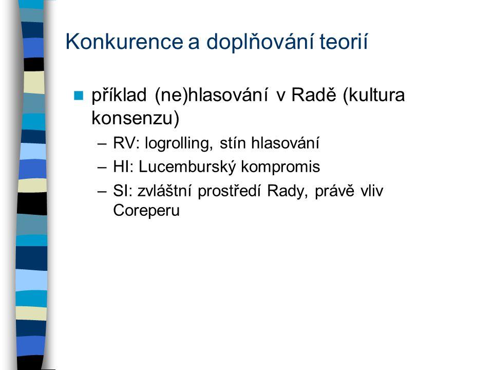 Konkurence a doplňování teorií příklad (ne)hlasování v Radě (kultura konsenzu) –RV: logrolling, stín hlasování –HI: Lucemburský kompromis –SI: zvláštn
