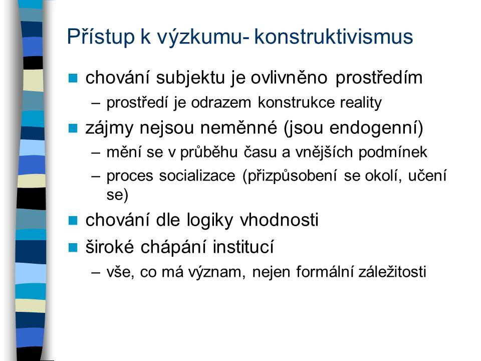 Konkurence a doplňování teorií příklad (ne)hlasování v Radě (kultura konsenzu) –RV: logrolling, stín hlasování –HI: Lucemburský kompromis –SI: zvláštní prostředí Rady, právě vliv Coreperu