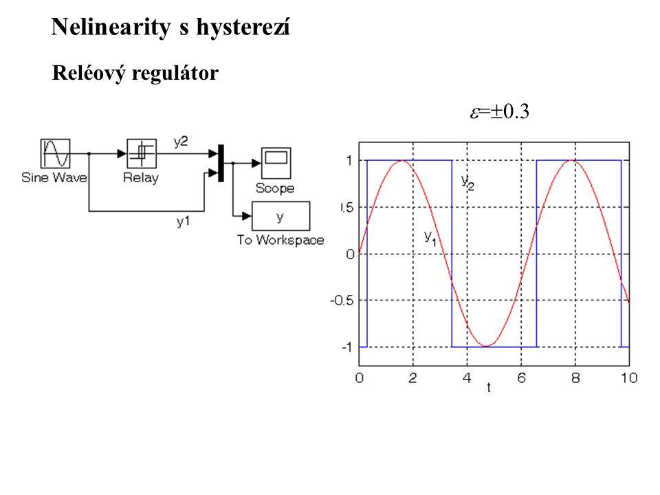Nelinearity s hysterezí Přerušení platnosti relace vytváří dvě různé charakteristiky, jejichž platnost je podmíněna směrem pohybu Hystereze přepínače x w fafa fbfb  H =1  H =-1 - platí větev f a (x) tj.