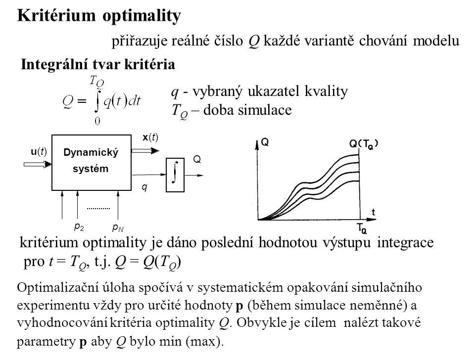 Kritérium optimality přiřazuje reálné číslo Q každé variantě chování modelu Integrální tvar kritéria q - vybraný ukazatel kvality T Q – doba simulace