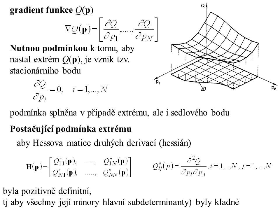 gradient funkce Q(p) Nutnou podmínkou k tomu, aby nastal extrém Q(p), je vznik tzv. stacionárního bodu podmínka splněna v případě extrému, ale i sedlo