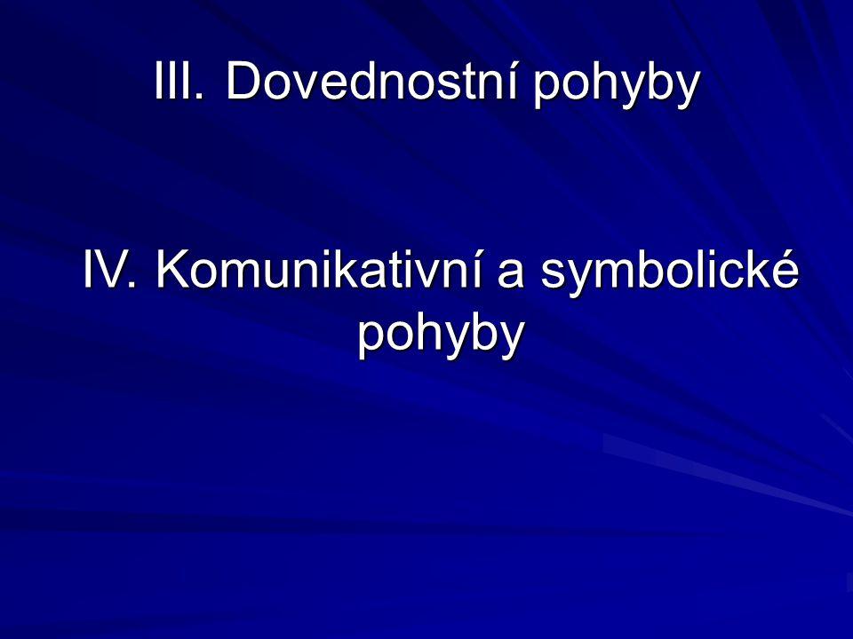 III. Dovednostní pohyby IV. Komunikativní a symbolické pohyby