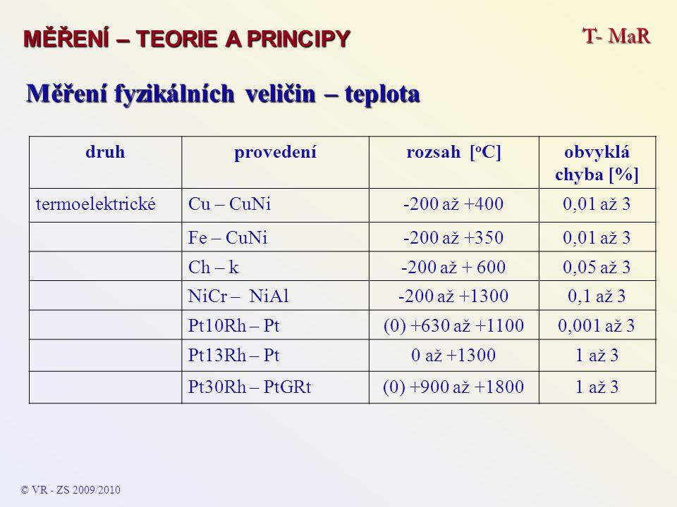 T- MaR MĚŘENÍ – TEORIE A PRINCIPY © VR - ZS 2009/2010 Měření fyzikálních veličin – teplota druhprovedenírozsah [ o C]obvyklá chyba [%] termoelektrické
