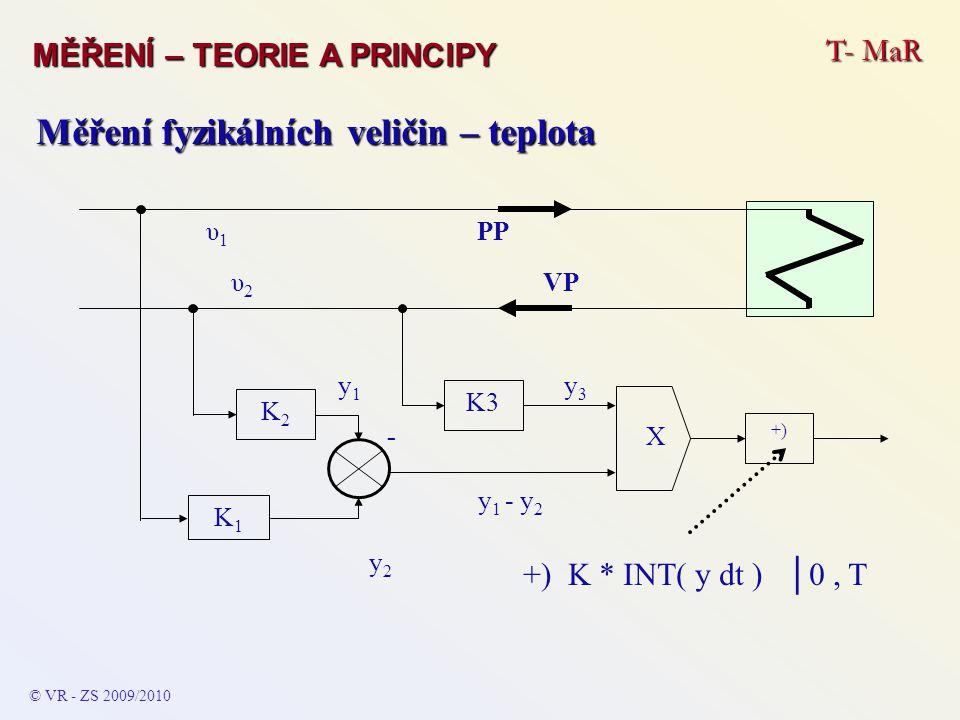 T- MaR MĚŘENÍ – TEORIE A PRINCIPY © VR - ZS 2009/2010 Měření fyzikálních veličin – teplota PPυ1υ1 VP K2K2 +) K3 K1K1 -X υ2υ2 y1y1 y2y2 y3y3 y 1 - y 2