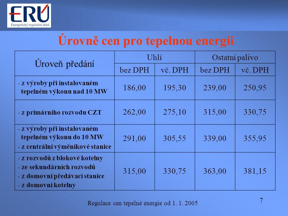 Regulace cen tepelné energie od 1. 1. 2005 7 Úrovně cen pro tepelnou energii Úroveň předání UhlíOstatní palivo bez DPHvč. DPHbez DPHvč. DPH - z výroby