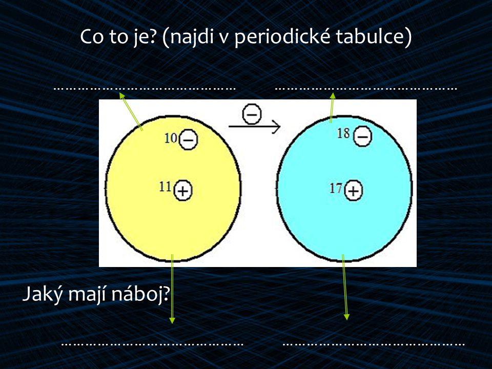 Co to je (najdi v periodické tabulce) Jaký mají náboj ………………………………………