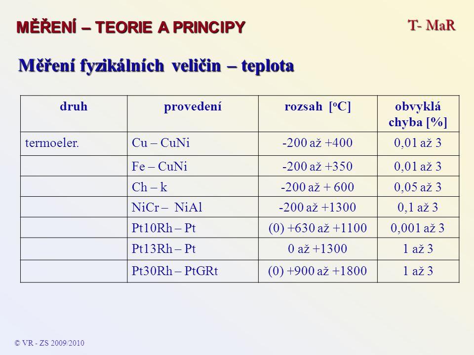 T- MaR MĚŘENÍ – TEORIE A PRINCIPY © VR - ZS 2009/2010 Měření fyzikálních veličin – teplota druhprovedenírozsah [ o C]obvyklá chyba [%] termoeler.Cu –