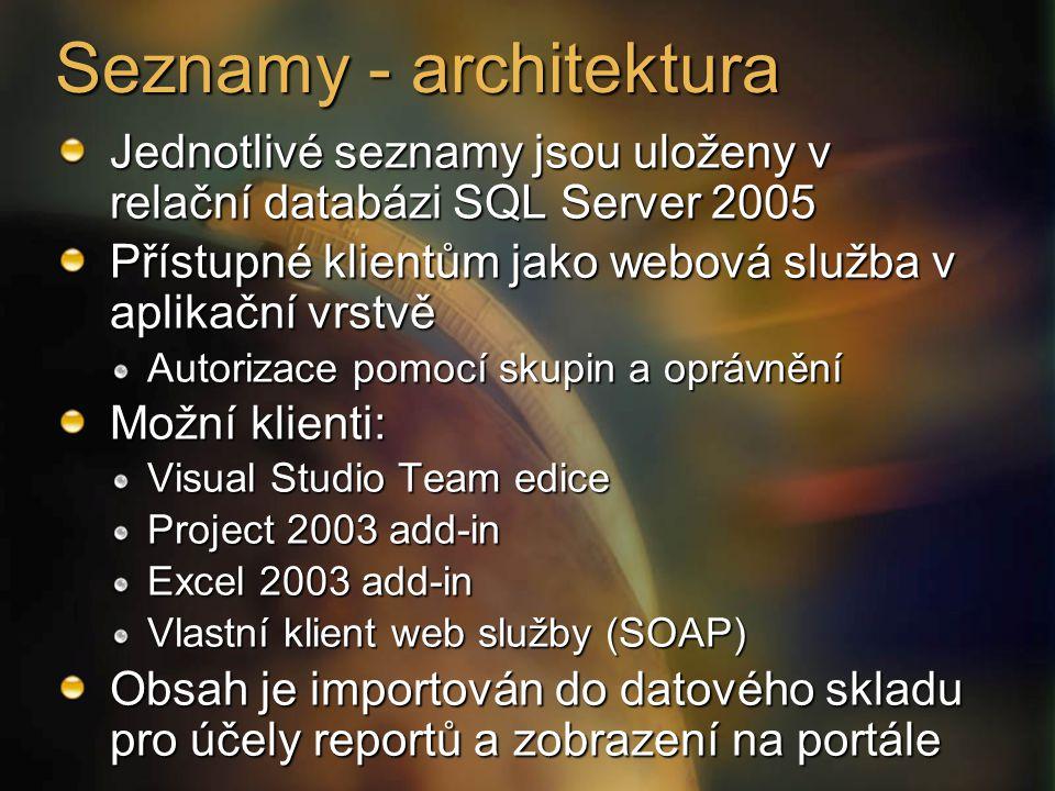 Seznamy - architektura Jednotlivé seznamy jsou uloženy v relační databázi SQL Server 2005 Přístupné klientům jako webová služba v aplikační vrstvě Aut