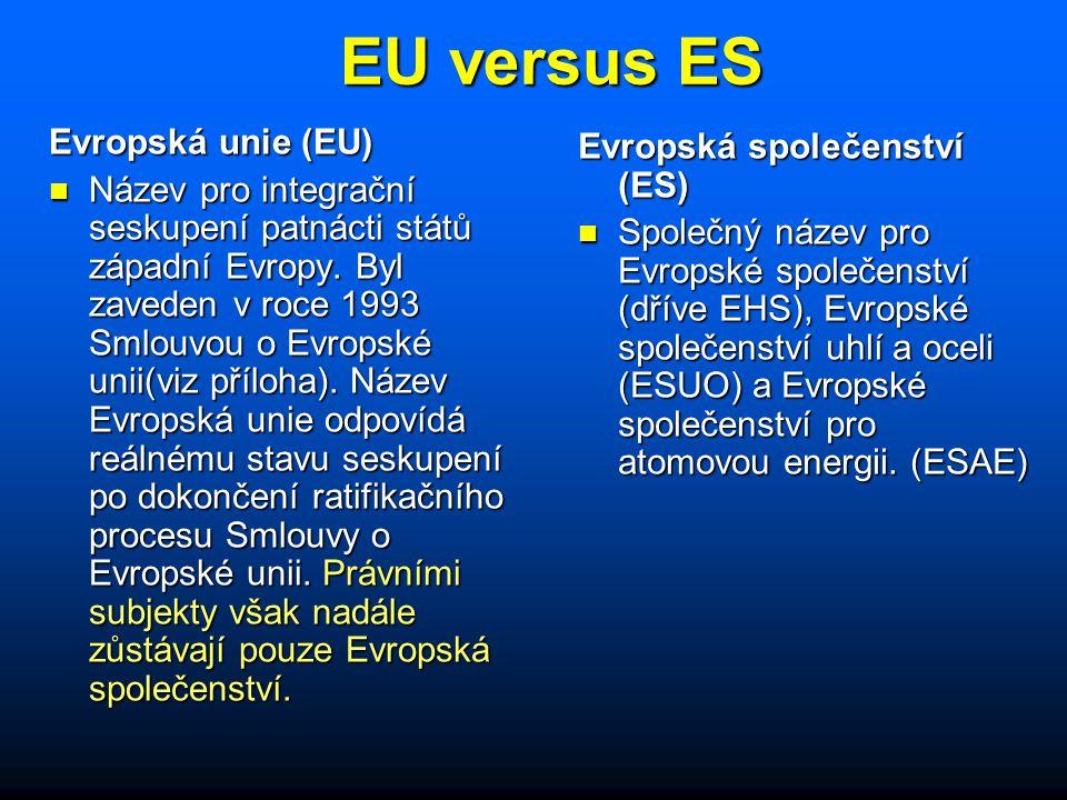 EU versus ES Evropská unie (EU) n Název pro integrační seskupení patnácti států západní Evropy. Byl zaveden v roce 1993 Smlouvou o Evropské unii(viz p