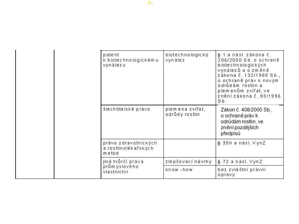 -1- Zákon č. 408/2000 Sb., o ochraně práv k odrůdám rostlin, ve znění pozdějších předpisů