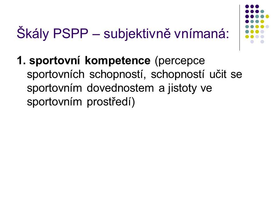 Škály PSPP – subjektivně vnímaná: 1.