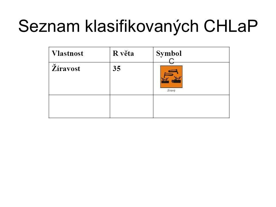 Seznam klasifikovaných CHLaP VlastnostR větaSymbol Žíravost35