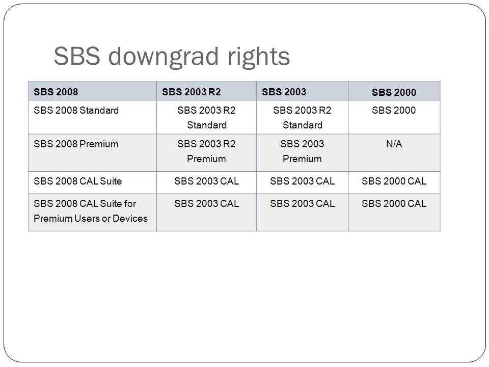 SBS downgrad rights SBS 2008SBS 2003 R2SBS 2003 SBS 2000 SBS 2008 Standard SBS 2003 R2 Standard SBS 2000 SBS 2008 Premium SBS 2003 R2 Premium SBS 2003 Premium N/A SBS 2008 CAL SuiteSBS 2003 CAL SBS 2000 CAL SBS 2008 CAL Suite for Premium Users or Devices SBS 2003 CAL SBS 2000 CAL