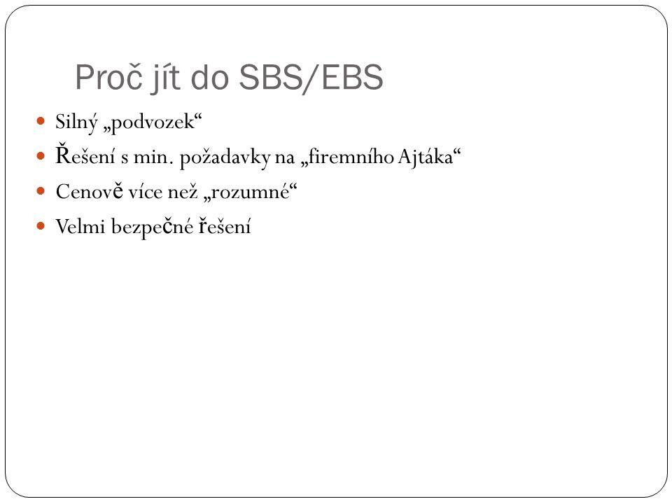 """Proč jít do SBS/EBS Silný """"podvozek Ř ešení s min."""
