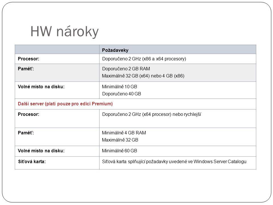 HW nároky Požadaveky Procesor:Doporučeno 2 GHz (x86 a x64 procesory) Paměť: Doporučeno 2 GB RAM Maximálně 32 GB (x64) nebo 4 GB (x86) Volné místo na disku: Minimálně 10 GB Doporučeno 40 GB Další server (platí pouze pro edici Premium) Procesor:Doporučeno 2 GHz (x64 procesor) nebo rychlejší Paměť: Minimálně 4 GB RAM Maximálně 32 GB Volné místo na disku:Minimálně 60 GB Síťová karta:Síťová karta splňující požadavky uvedené ve Windows Server Catalogu