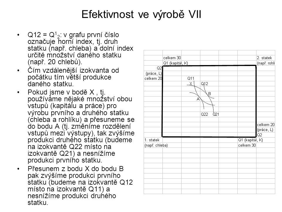 Efektivnost ve výrobě VII Q12 = Q 1 2 : v grafu první číslo označuje horní index, tj. druh statku (např. chleba) a dolní index určité množství daného