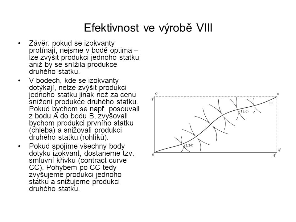 Efektivnost ve výrobě VIII Závěr: pokud se izokvanty protínají, nejsme v bodě optima – lze zvýšit produkci jednoho statku aniž by se snížila produkce