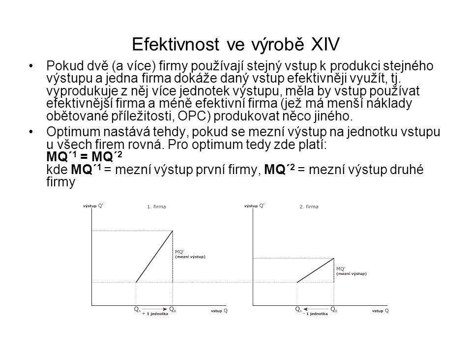 Efektivnost ve výrobě XIV Pokud dvě (a více) firmy používají stejný vstup k produkci stejného výstupu a jedna firma dokáže daný vstup efektivněji využ