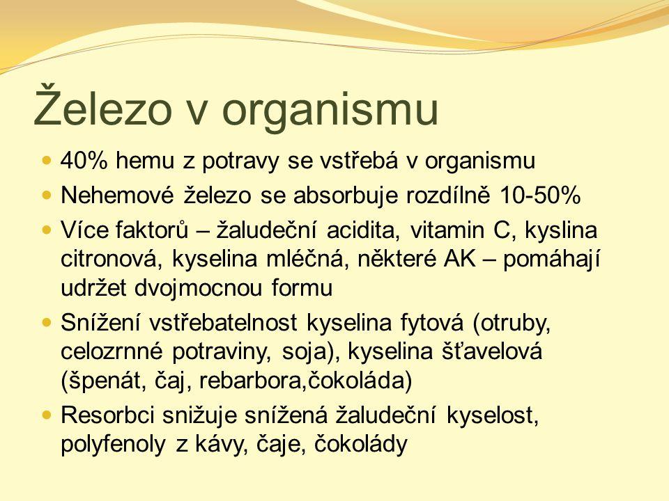 Železo v organismu 40% hemu z potravy se vstřebá v organismu Nehemové železo se absorbuje rozdílně 10-50% Více faktorů – žaludeční acidita, vitamin C,