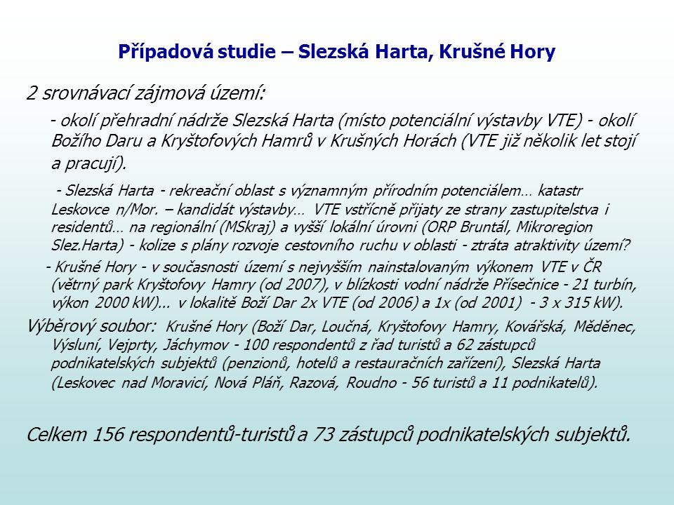 Případová studie – Slezská Harta, Krušné Hory 2 srovnávací zájmová území: - okolí přehradní nádrže Slezská Harta (místo potenciální výstavby VTE) - ok