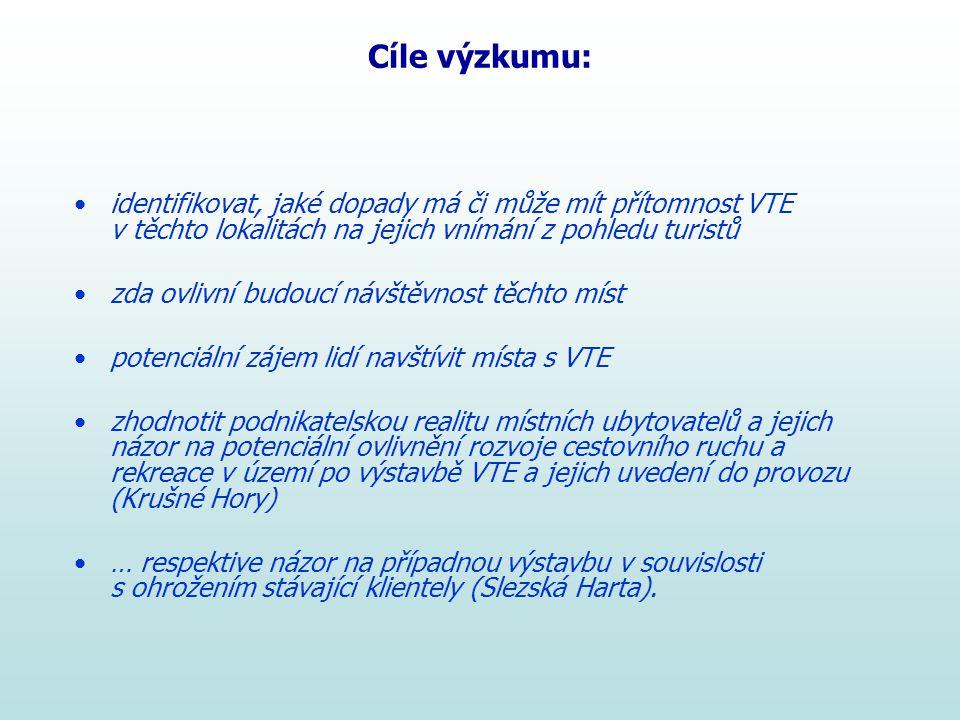 Cíle výzkumu: identifikovat, jaké dopady má či může mít přítomnost VTE v těchto lokalitách na jejich vnímání z pohledu turistů zda ovlivní budoucí náv