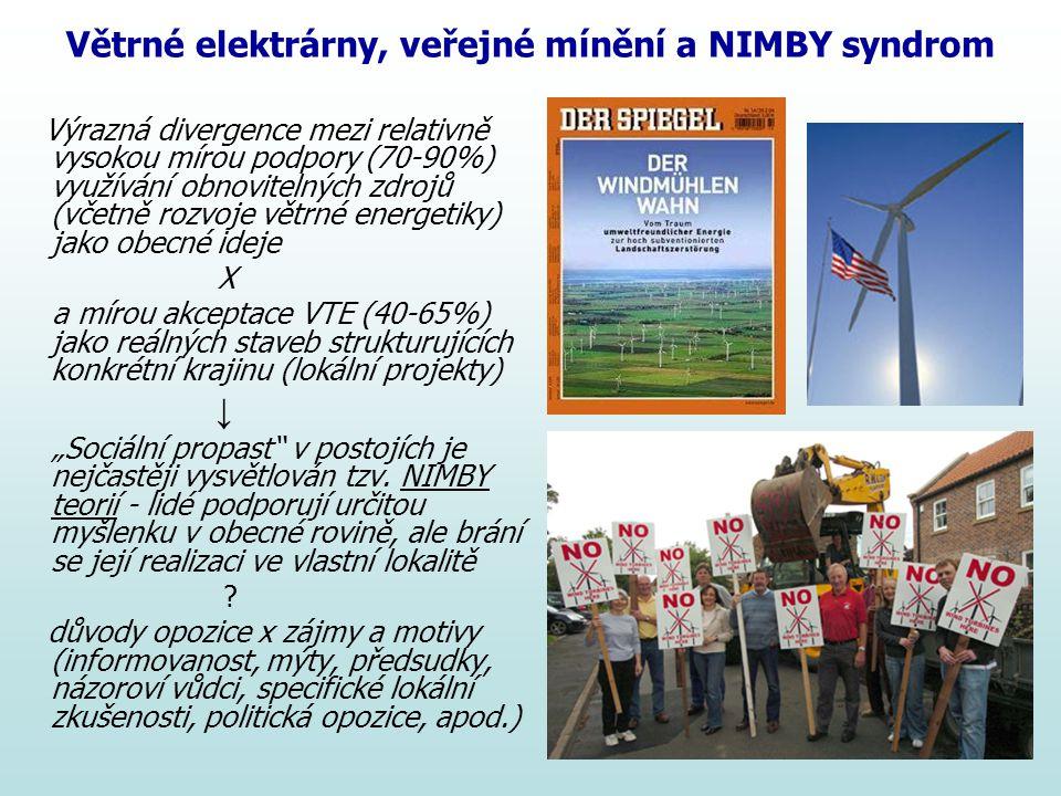 Větrné elektrárny, veřejné mínění a NIMBY syndrom Výrazná divergence mezi relativně vysokou mírou podpory (70-90%) využívání obnovitelných zdrojů (vče