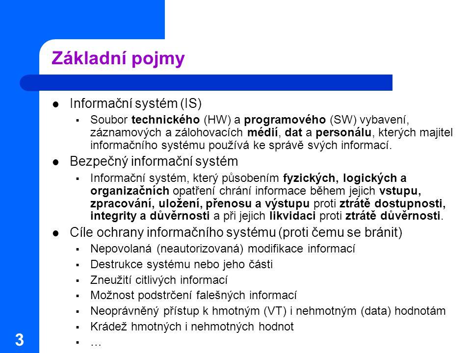 3 Základní pojmy Informační systém (IS)  Soubor technického (HW) a programového (SW) vybavení, záznamových a zálohovacích médií, dat a personálu, kterých majitel informačního systému používá ke správě svých informací.