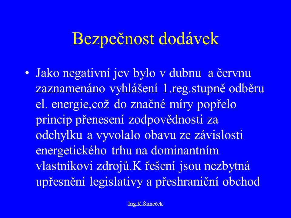Ing.K.Šimeček Bezpečnost dodávek Jako negativní jev bylo v dubnu a červnu zaznamenáno vyhlášení 1.reg.stupně odběru el.