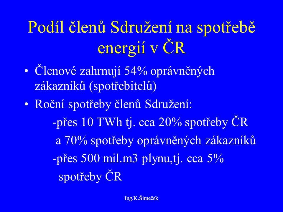 Ing.K.Šimeček Podíl členů Sdružení na spotřebě energií v ČR Členové zahrnují 54% oprávněných zákazníků (spotřebitelů) Roční spotřeby členů Sdružení: -přes 10 TWh tj.
