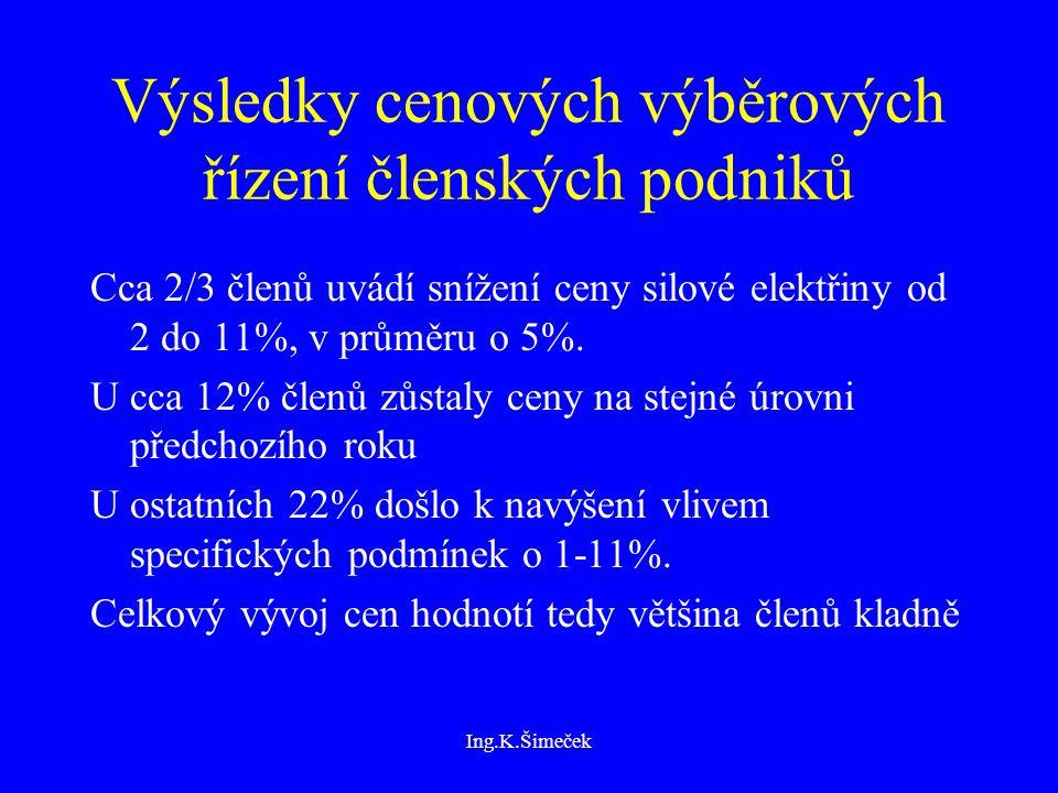 Ing.K.Šimeček Výsledky cenových výběrových řízení členských podniků Cca 2/3 členů uvádí snížení ceny silové elektřiny od 2 do 11%, v průměru o 5%.