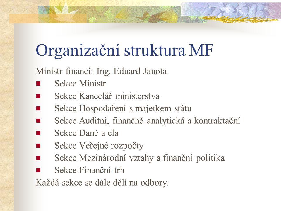 Organizační struktura MF Ministr financí: Ing. Eduard Janota Sekce Ministr Sekce Kancelář ministerstva Sekce Hospodaření s majetkem státu Sekce Auditn